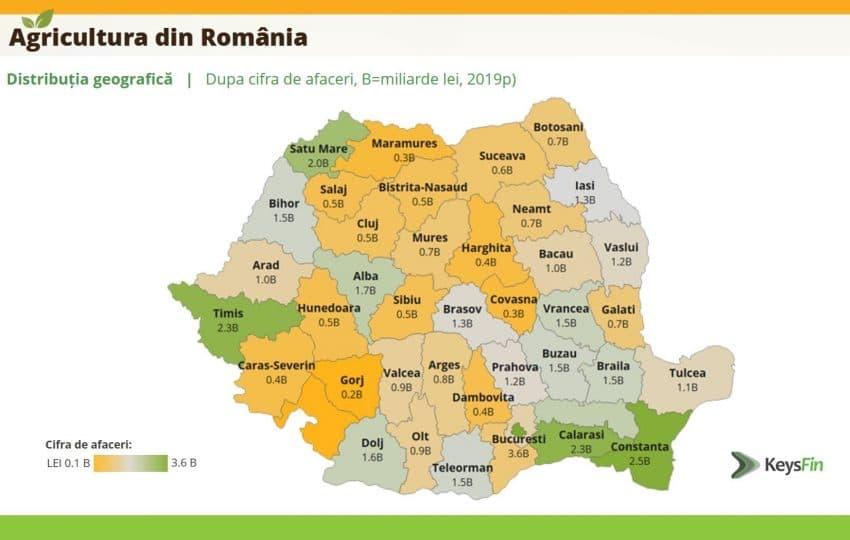 Vine seceta și în business. Estimare sumbră pentru agricultura românească