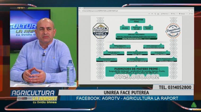 Cum trebuie să arate o cooperativă – sfaturi pentru toți micii fermieri din România